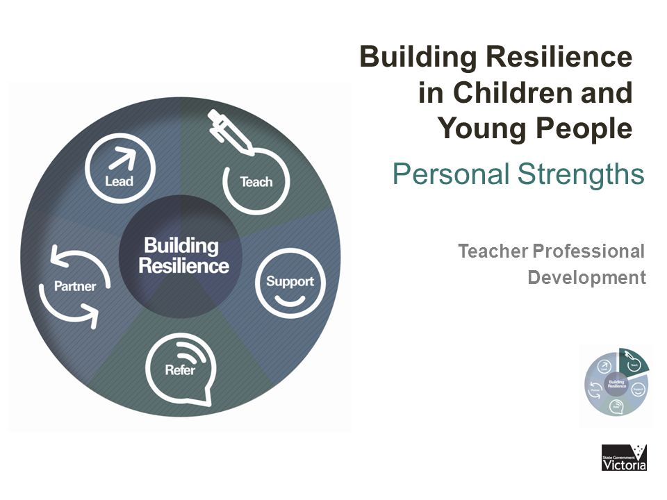 Personal Strengths Example learning activities: 1.Using a role-play to show strengths in action (Level 1-2) Students engage in class work to identify various strengths They build examples of how someone might show each of these strengths in class, in the playground, and at home They work in small groups to make a small role play to show what their allocated strength looks like or sounds like in action After each group shows their role play, the audience should guess the strength.