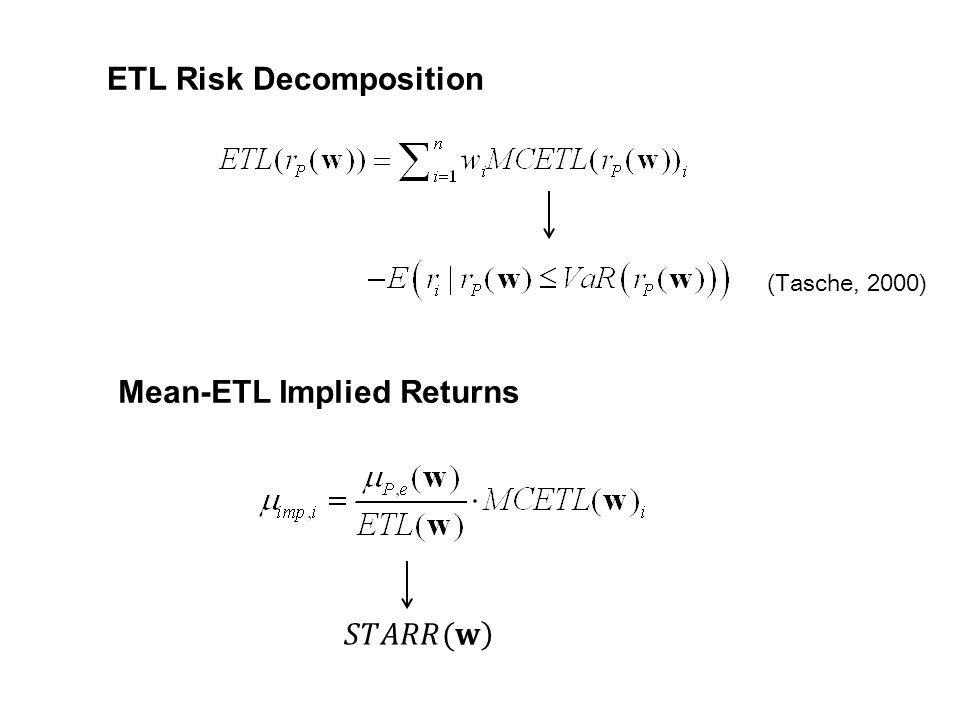 ETL Risk Decomposition (Tasche, 2000) Mean-ETL Implied Returns