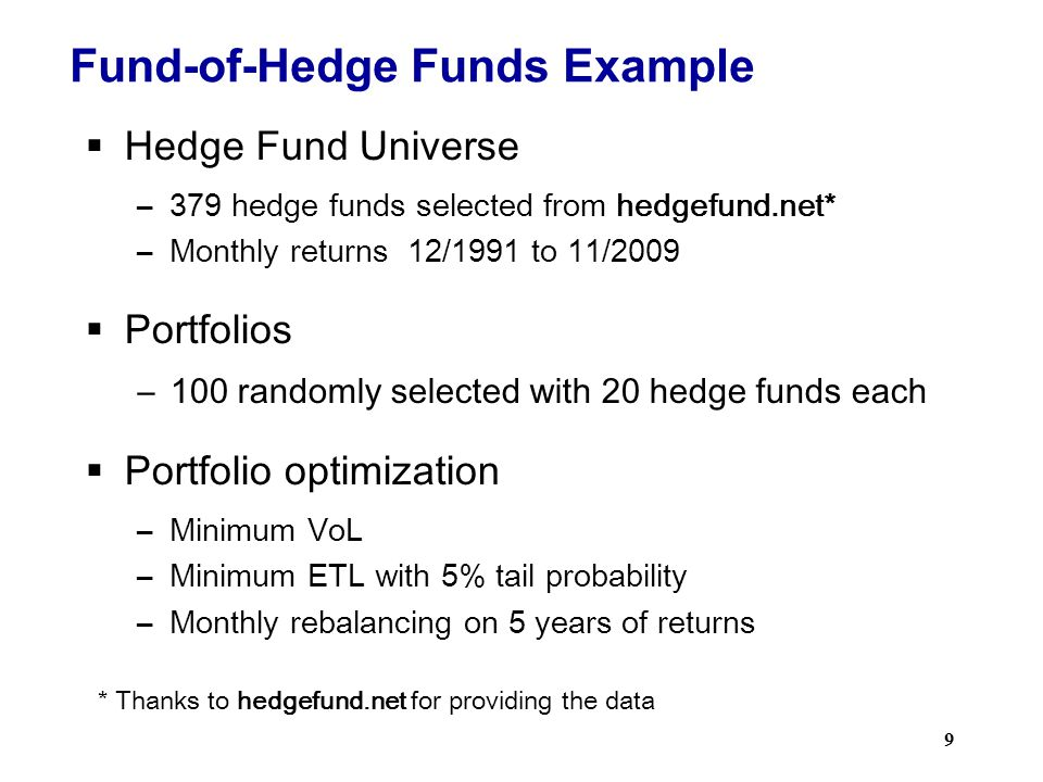  Hedge Fund Universe –379 hedge funds selected from hedgefund.net* –Monthly returns 12/1991 to 11/2009  Portfolios –100 randomly selected with 20 he