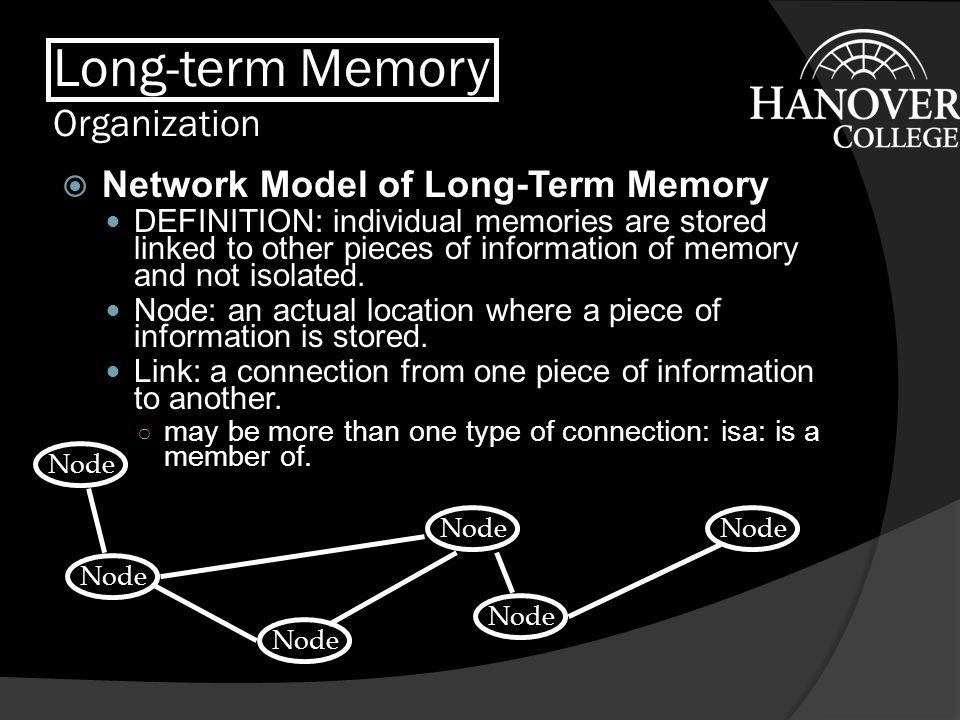Long-term Memory Retrieval  Recall vs.