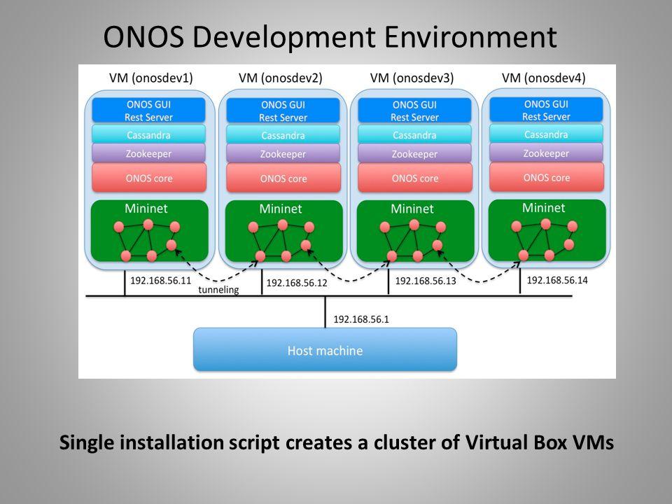 ONOS Development Environment Single installation script creates a cluster of Virtual Box VMs