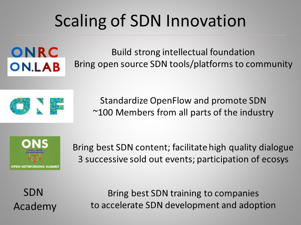 Scaling of SDN Innovation Standardize OpenFlow and promote SDN ~100 Members from all parts of the industry Bring best SDN content; facilitate high qua