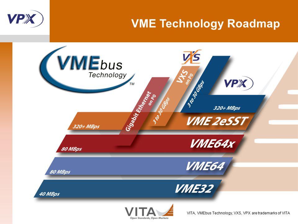 VME Technology Roadmap VITA, VMEbus Technology, VXS, VPX are trademarks of VITA