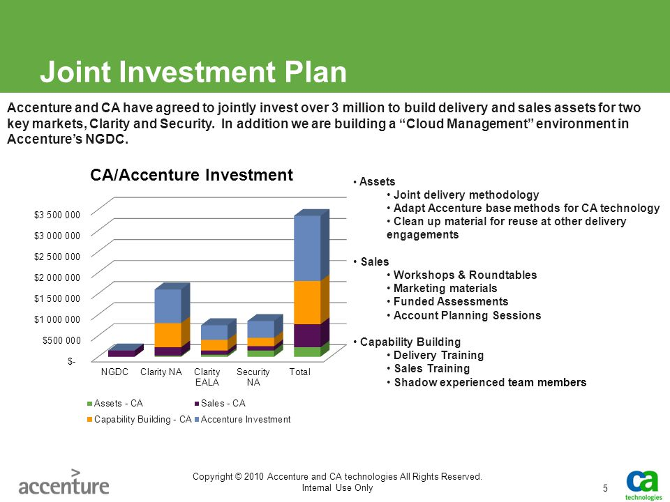 Joint Investment Plan 5 Accenture and CA have agreed to jointly invest over 3 million to build delivery and sales assets for two key markets, Clarity