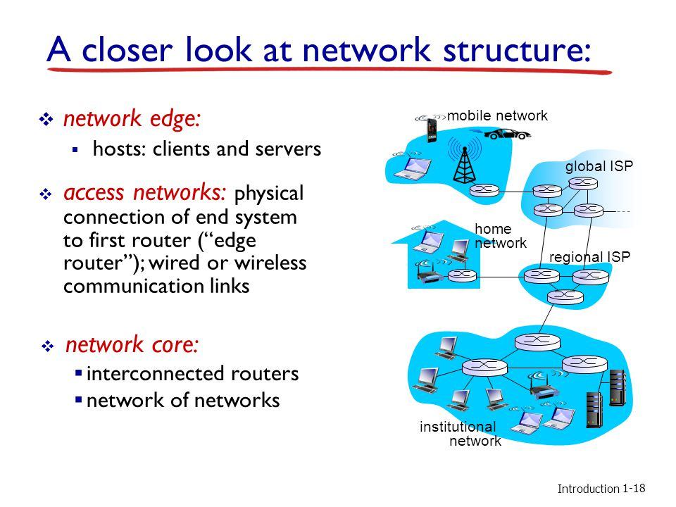 Introduction A closer look at network structure:  network edge:  hosts: clients and servers  access networks: physical connection of end system to first router ( edge router ); wired or wireless communication links  network core:  interconnected routers  network of networks mobile network global ISP regional ISP home network institutional network 1-18
