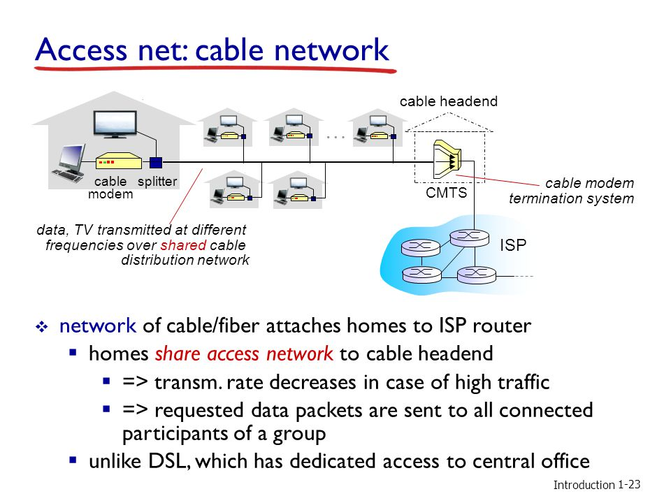 Introduction data, TV transmitted at different frequencies over shared cable distribution network cable modem splitter … cable headend CMTS ISP cable modem termination system  network of cable/fiber attaches homes to ISP router  homes share access network to cable headend  => transm.
