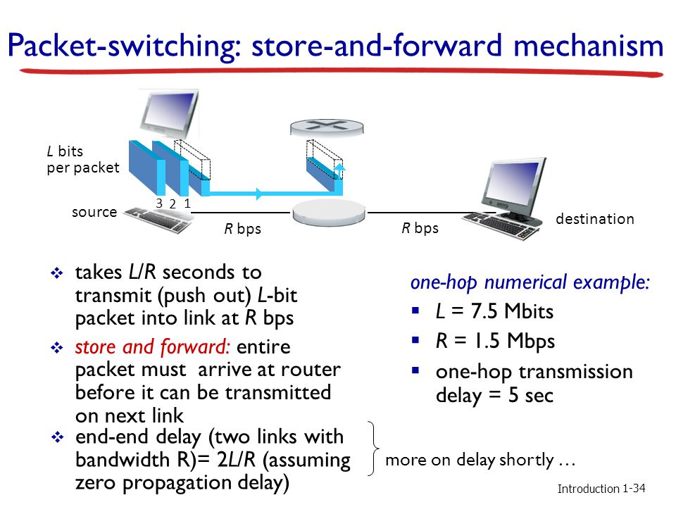 Introduction Packet-switching: store-and-forward mechanism  takes L/R seconds to transmit (push out) L-bit packet into link at R bps  store and forward: entire packet must arrive at router before it can be transmitted on next link one-hop numerical example:  L = 7.5 Mbits  R = 1.5 Mbps  one-hop transmission delay = 5 sec more on delay shortly … 1-34 source R bps destination 1 2 3 L bits per packet R bps  end-end delay (two links with bandwidth R)= 2L/R (assuming zero propagation delay)