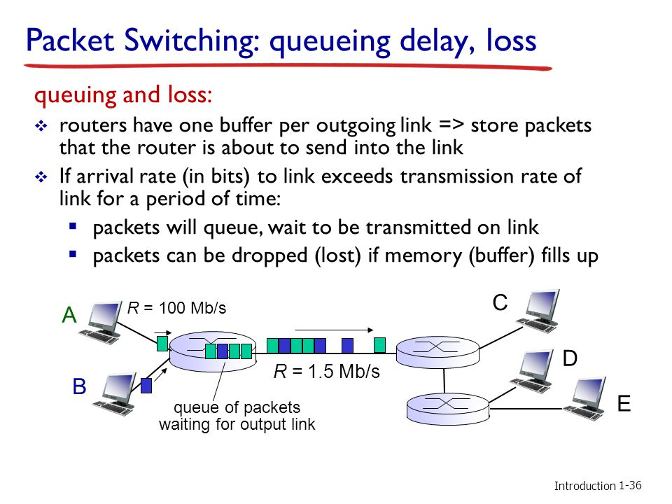 Introduction Packet Switching: queueing delay, loss 1-36 queuing and loss:  routers have one buffer per outgoing link => store packets that the router is about to send into the link  If arrival rate (in bits) to link exceeds transmission rate of link for a period of time:  packets will queue, wait to be transmitted on link  packets can be dropped (lost) if memory (buffer) fills up A B C R = 100 Mb/s R = 1.5 Mb/s D E queue of packets waiting for output link