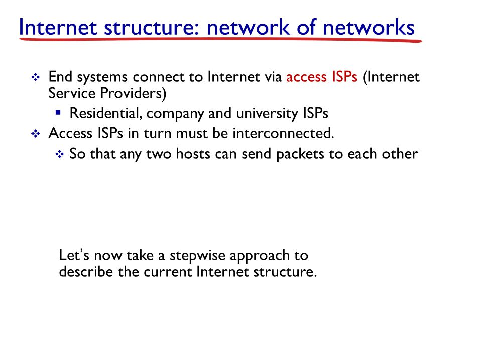 Internet structure: network of networks  End systems connect to Internet via access ISPs (Internet Service Providers)  Residential, company and university ISPs  Access ISPs in turn must be interconnected.