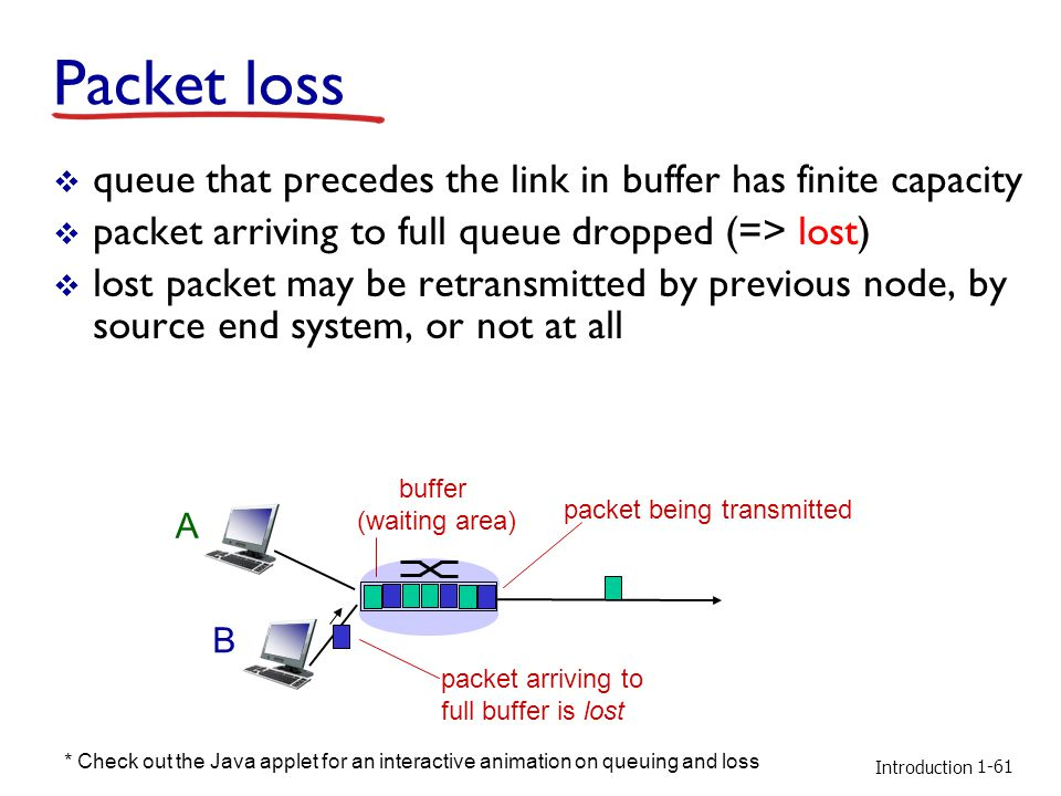 Introduction Packet loss  queue that precedes the link in buffer has finite capacity  packet arriving to full queue dropped (=> lost)  lost packet may be retransmitted by previous node, by source end system, or not at all A B packet being transmitted packet arriving to full buffer is lost buffer (waiting area) 1-61 * Check out the Java applet for an interactive animation on queuing and loss