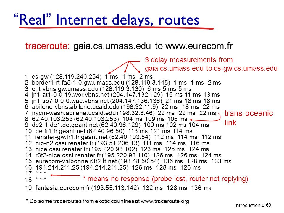 Introduction Real Internet delays, routes 1 cs-gw (128.119.240.254) 1 ms 1 ms 2 ms 2 border1-rt-fa5-1-0.gw.umass.edu (128.119.3.145) 1 ms 1 ms 2 ms 3 cht-vbns.gw.umass.edu (128.119.3.130) 6 ms 5 ms 5 ms 4 jn1-at1-0-0-19.wor.vbns.net (204.147.132.129) 16 ms 11 ms 13 ms 5 jn1-so7-0-0-0.wae.vbns.net (204.147.136.136) 21 ms 18 ms 18 ms 6 abilene-vbns.abilene.ucaid.edu (198.32.11.9) 22 ms 18 ms 22 ms 7 nycm-wash.abilene.ucaid.edu (198.32.8.46) 22 ms 22 ms 22 ms 8 62.40.103.253 (62.40.103.253) 104 ms 109 ms 106 ms 9 de2-1.de1.de.geant.net (62.40.96.129) 109 ms 102 ms 104 ms 10 de.fr1.fr.geant.net (62.40.96.50) 113 ms 121 ms 114 ms 11 renater-gw.fr1.fr.geant.net (62.40.103.54) 112 ms 114 ms 112 ms 12 nio-n2.cssi.renater.fr (193.51.206.13) 111 ms 114 ms 116 ms 13 nice.cssi.renater.fr (195.220.98.102) 123 ms 125 ms 124 ms 14 r3t2-nice.cssi.renater.fr (195.220.98.110) 126 ms 126 ms 124 ms 15 eurecom-valbonne.r3t2.ft.net (193.48.50.54) 135 ms 128 ms 133 ms 16 194.214.211.25 (194.214.211.25) 126 ms 128 ms 126 ms 17 * * * 18 * * * 19 fantasia.eurecom.fr (193.55.113.142) 132 ms 128 ms 136 ms traceroute: gaia.cs.umass.edu to www.eurecom.fr 3 delay measurements from gaia.cs.umass.edu to cs-gw.cs.umass.edu * means no response (probe lost, router not replying) trans-oceanic link 1-63 * Do some traceroutes from exotic countries at www.traceroute.org