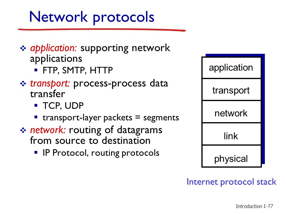 Introduction Network protocols  application: supporting network applications  FTP, SMTP, HTTP  transport: process-process data transfer  TCP, UDP  transport-layer packets = segments  network: routing of datagrams from source to destination  IP Protocol, routing protocols application transport network link physical 1-77 Internet protocol stack