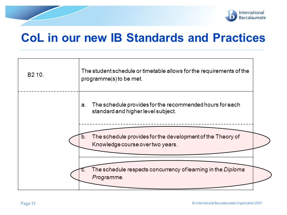 © International Baccalaureate Organization 2007 CoL in our new IB Standards and Practices Page 13 B2 10.