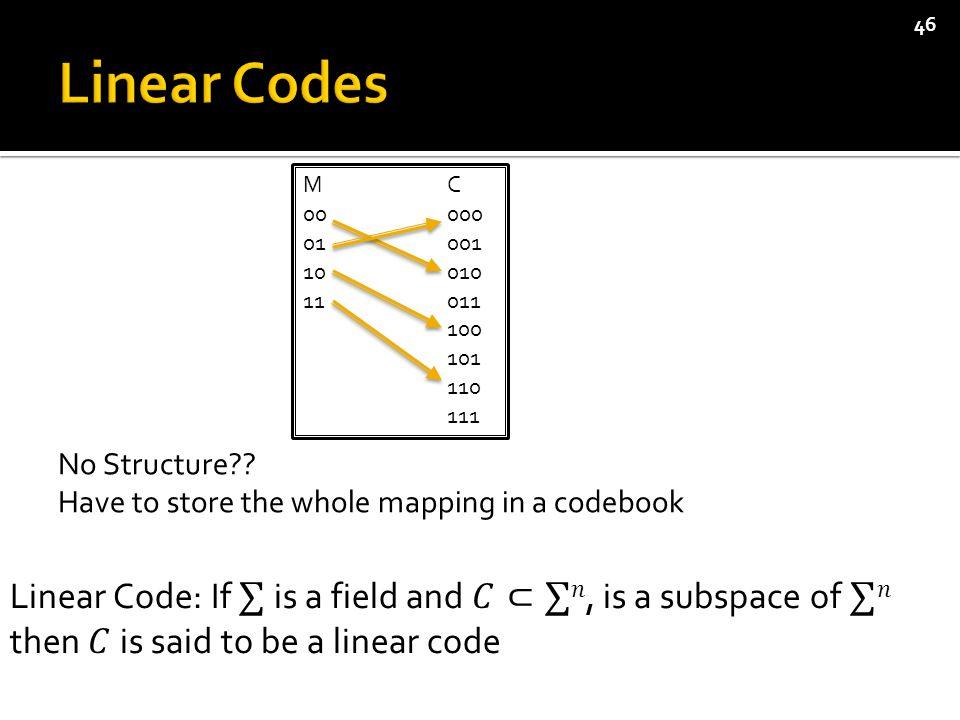 46 MC 00000 01001 10010 11011 100 101 110 111 No Structure .