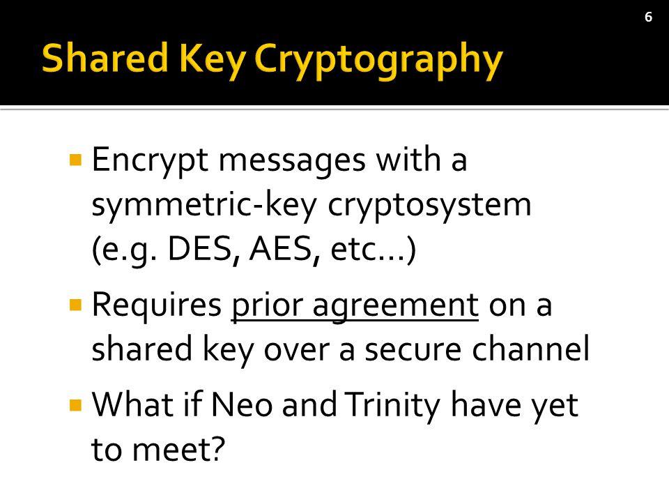  Encrypt messages with a symmetric-key cryptosystem (e.g.