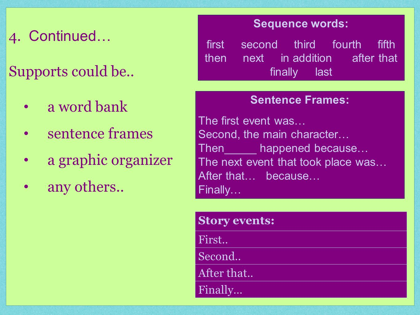 4. Continued… Supports could be.. a word bank sentence frames a graphic organizer any others.. Story events: First.. Second.. After that.. Finally… Se