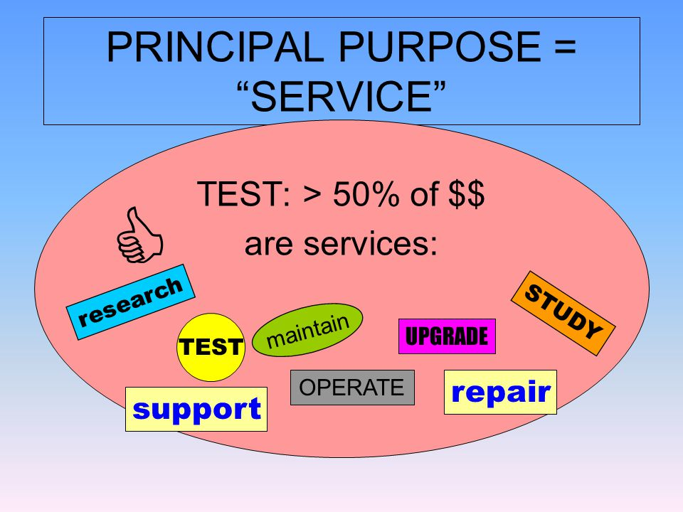PRINCIPAL PURPOSE = SERVICE TEST: > 50% of $$ are services:  research TEST maintain OPERATE UPGRADE STUDY repair support