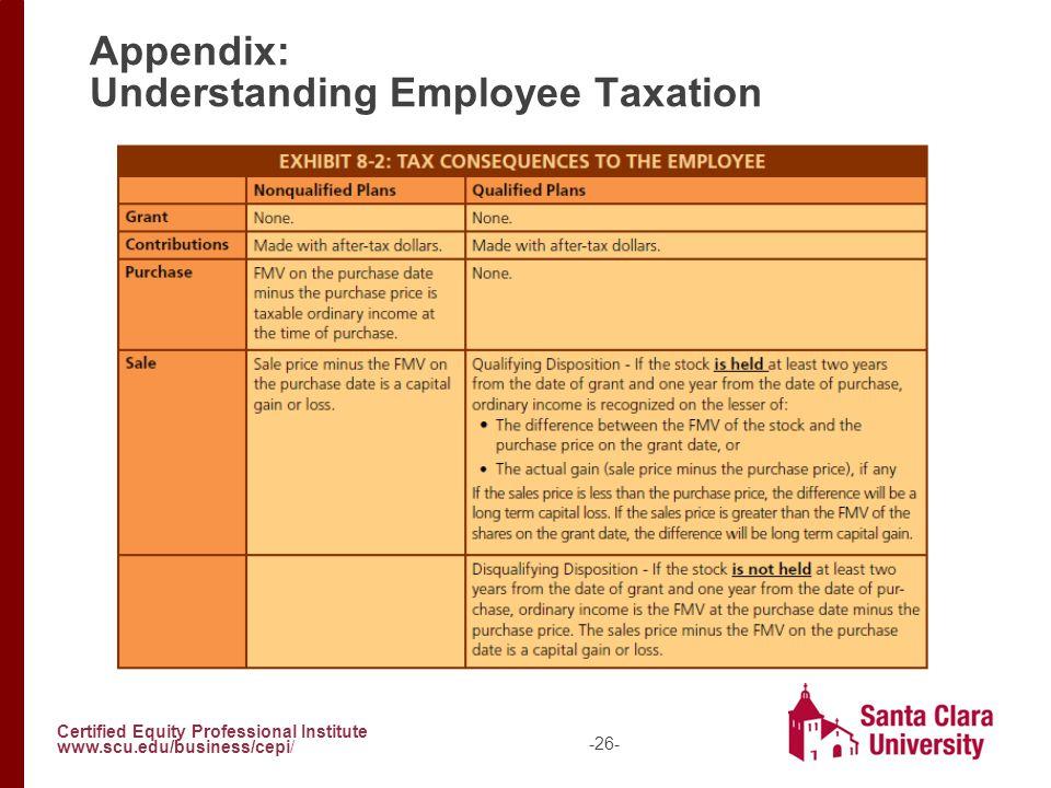 Certified Equity Professional Institute www.scu.edu/business/cepi/ -26- Appendix: Understanding Employee Taxation