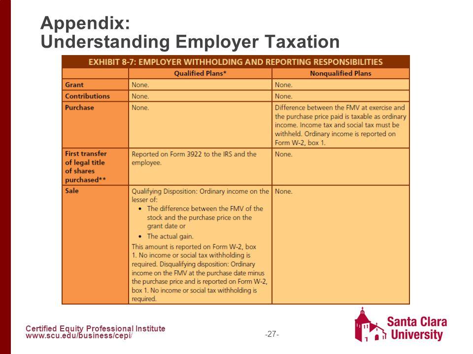 Certified Equity Professional Institute www.scu.edu/business/cepi/ -27- Appendix: Understanding Employer Taxation