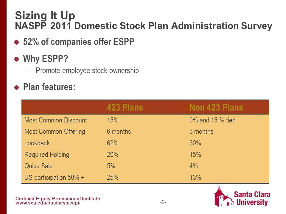 Certified Equity Professional Institute www.scu.edu/business/cepi/ -9- Sizing It Up NASPP 2011 Domestic Stock Plan Administration Survey  52% of comp