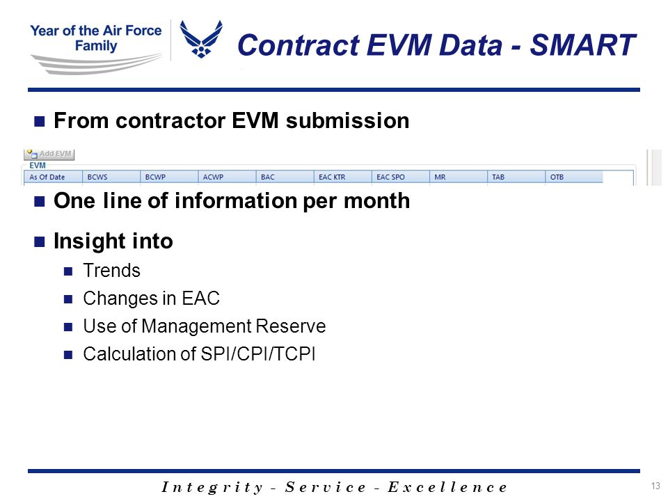 I n t e g r i t y - S e r v i c e - E x c e l l e n c e Contract EVM Data - SMART 13 From contractor EVM submission One line of information per month Insight into Trends Changes in EAC Use of Management Reserve Calculation of SPI/CPI/TCPI