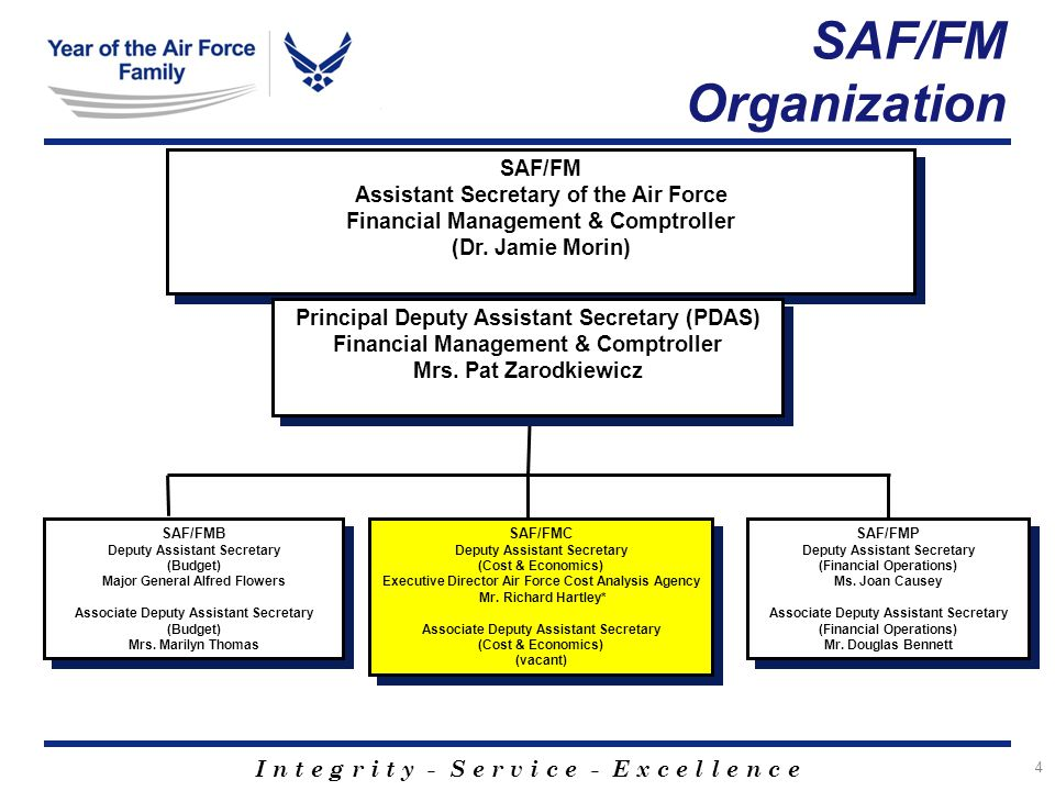 I n t e g r i t y - S e r v i c e - E x c e l l e n c e 4 SAF/FM Assistant Secretary of the Air Force Financial Management & Comptroller (Dr.