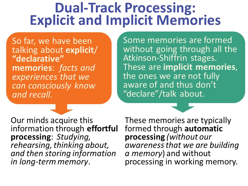 Dual-Track Processing: Explicit and Implicit Memories Some memories are formed without going through all the Atkinson-Shiffrin stages. These are impli