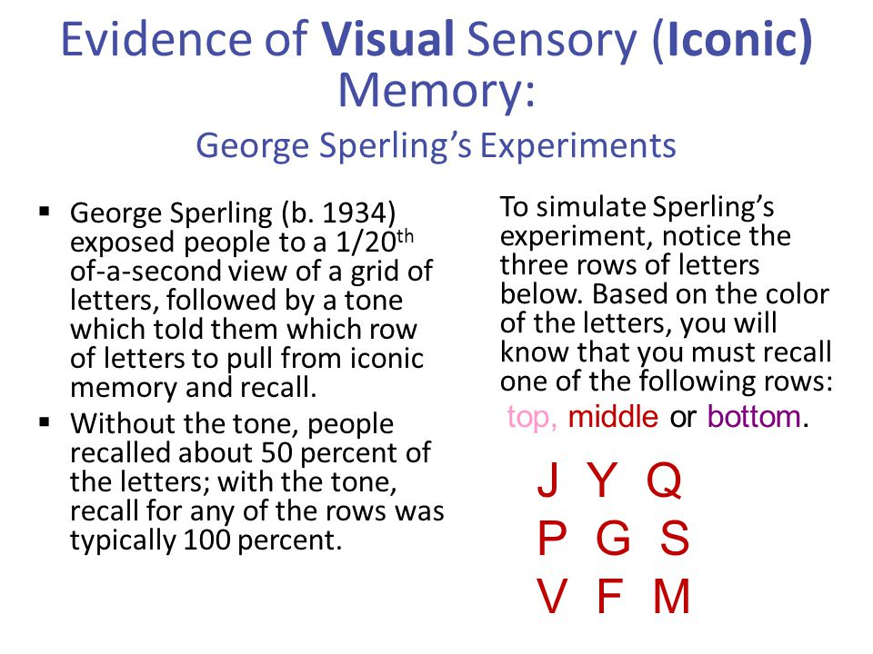 Evidence of Visual Sensory (Iconic) Memory: George Sperling's Experiments  George Sperling (b. 1934) exposed people to a 1/20 th of-a-second view of