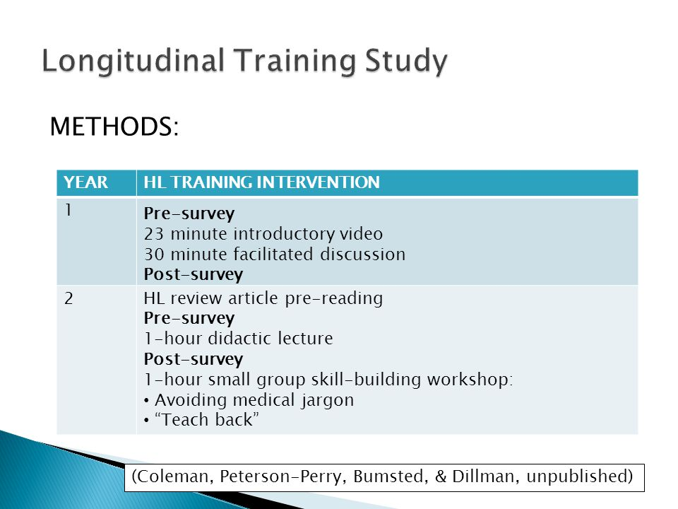 METHODS: YEARHL TRAINING INTERVENTION 1Pre-survey 23 minute introductory video 30 minute facilitated discussion Post-survey 2HL review article pre-rea