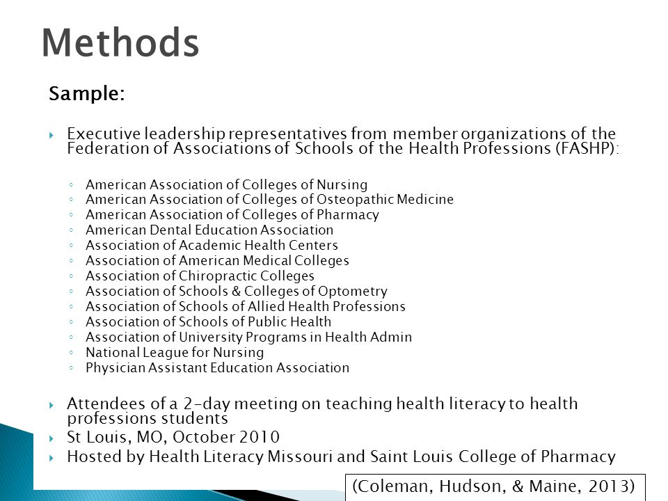 Sample:  Executive leadership representatives from member organizations of the Federation of Associations of Schools of the Health Professions (FASHP