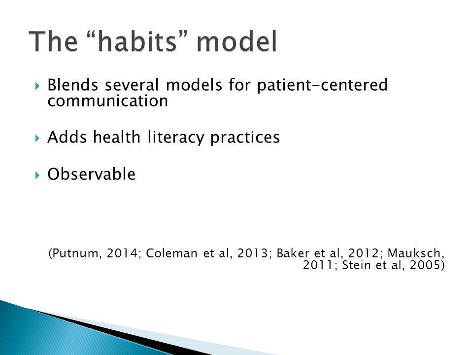  Blends several models for patient-centered communication  Adds health literacy practices  Observable (Putnum, 2014; Coleman et al, 2013; Baker et al, 2012; Mauksch, 2011; Stein et al, 2005)