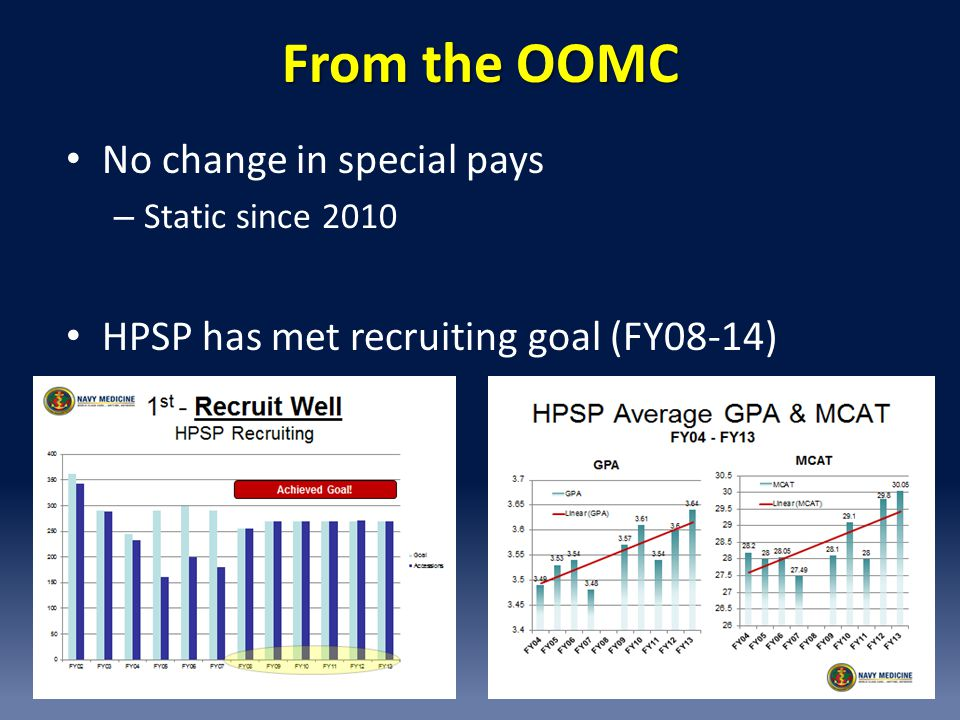 From the OOMC No change in special pays – Static since 2010 HPSP has met recruiting goal (FY08-14)