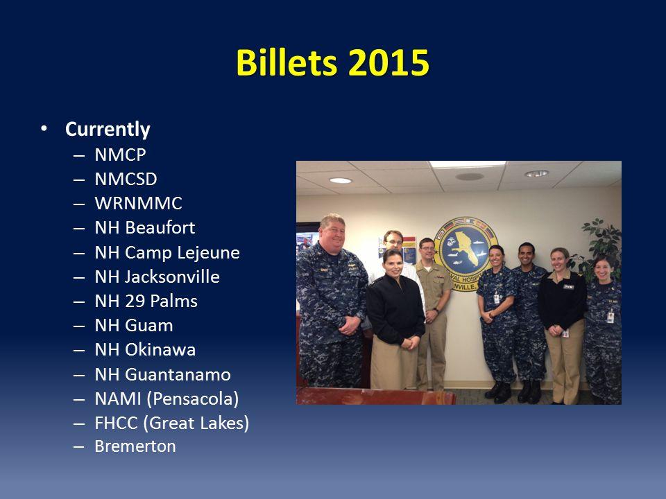 Billets 2015 Currently – NMCP – NMCSD – WRNMMC – NH Beaufort – NH Camp Lejeune – NH Jacksonville – NH 29 Palms – NH Guam – NH Okinawa – NH Guantanamo