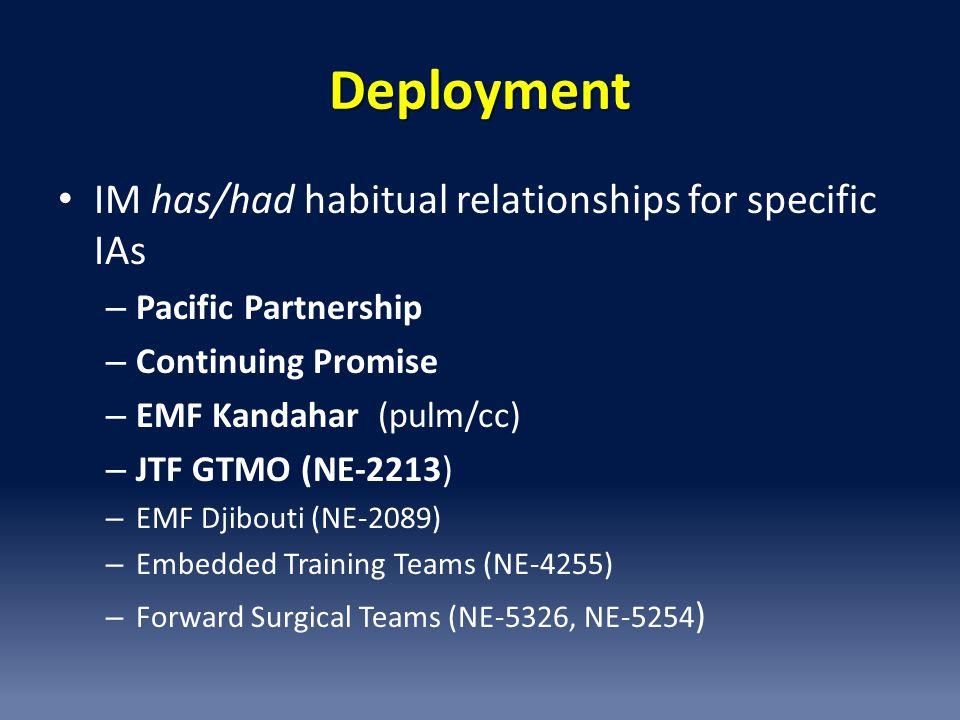 Deployment IM has/had habitual relationships for specific IAs – Pacific Partnership – Continuing Promise – EMF Kandahar (pulm/cc) – JTF GTMO (NE-2213)