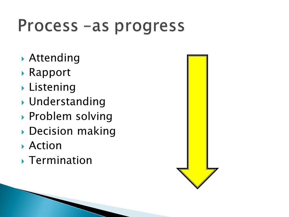  Attending  Rapport  Listening  Understanding  Problem solving  Decision making  Action  Termination
