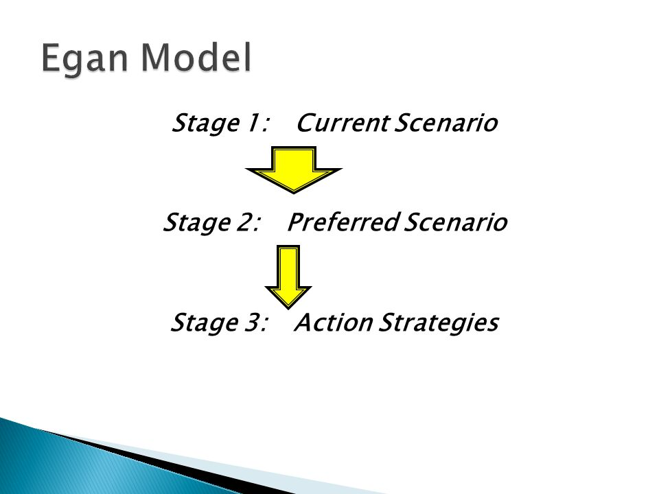 Stage 1:Current Scenario Stage 2:Preferred Scenario Stage 3:Action Strategies