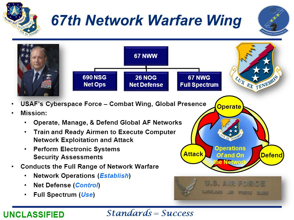 UNCLASSIFIED Standards = Success Mission Command, Control, Operate, Sustain, and Defend assigned Air Force networks to assure global cyber supremacy and enforce Air Force network standards and to develop Airman as cyber warriors.