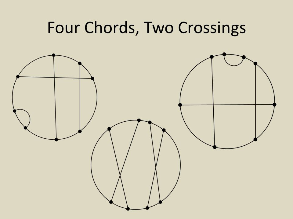 Four Chords, Two Crossings