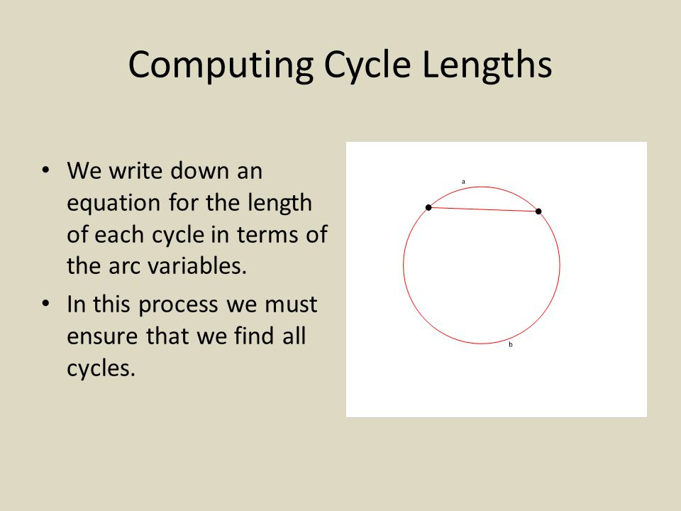 Computing Cycle Lengths We write down an equation for the length of each cycle in terms of the arc variables.