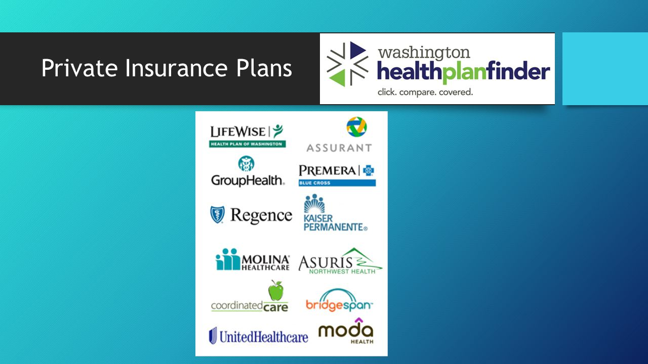 Private Insurance Plans