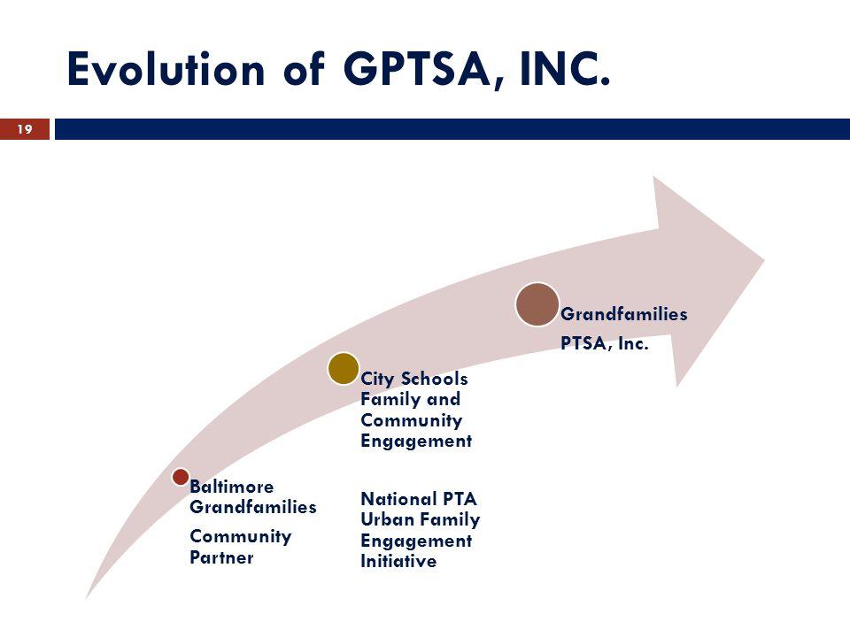 Evolution of GPTSA, INC. Baltimore Grandfamilies Community Partner City Schools Family and Community Engagement National PTA Urban Family Engagement I