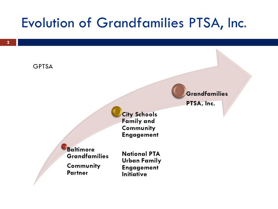 Evolution of Grandfamilies PTSA, Inc. Baltimore Grandfamilies Community Partner City Schools Family and Community Engagement National PTA Urban Family
