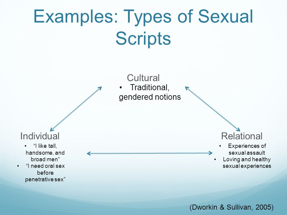 "Examples: Types of Sexual Scripts Cultural IndividualRelational Experiences of sexual assault Loving and healthy sexual experiences ""I like tall, hand"