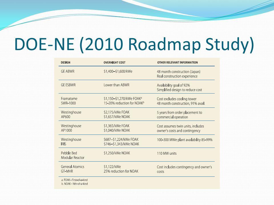DOE-NE (2010 Roadmap Study)