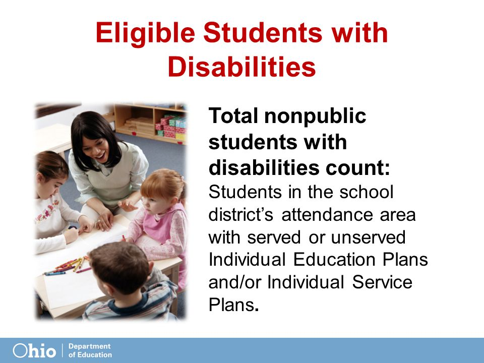 Eligible Students with Disabilities Total nonpublic students with disabilities count: Students in the school district's attendance area with served or unserved Individual Education Plans and/or Individual Service Plans.
