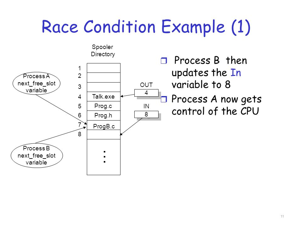 Race Condition Example (1) r Process B then updates the In variable to 8 r Process A now gets control of the CPU Talk.exe Prog.c Prog.h 1 2 3 4 5 6 7