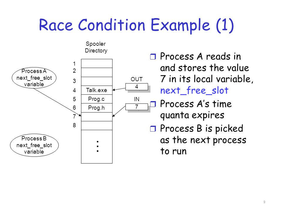 Race Condition Example (1) r Process A reads in and stores the value 7 in its local variable, next_free_slot r Process A's time quanta expires r Proce