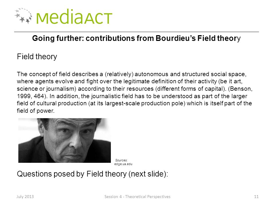 July 2013Session 4 - Theoretical Perspectives11 Going further: contributions from Bourdieu's Field theory Field theory The concept of field describes