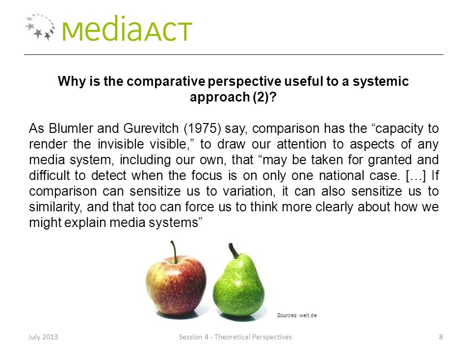 July 2013Session 4 - Theoretical Perspectives8 Why is the comparative perspective useful to a systemic approach (2)? As Blumler and Gurevitch (1975) s