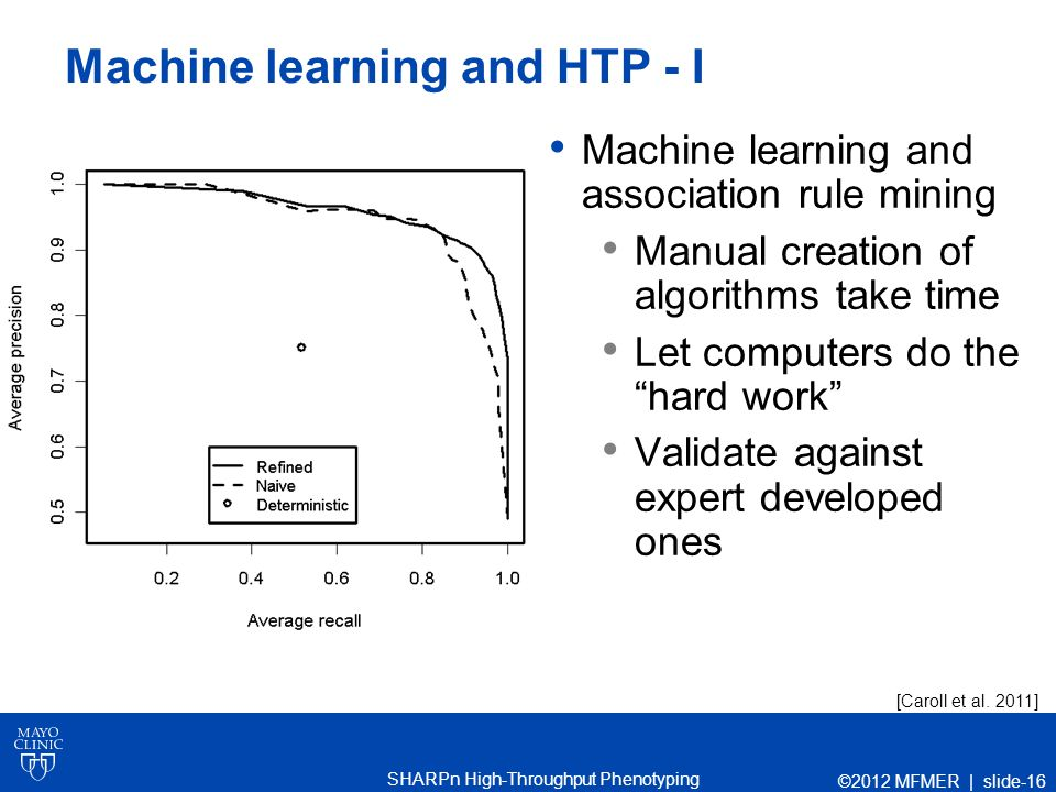 SHARPn High-Throughput Phenotyping Machine learning and HTP - I Machine learning and association rule mining Manual creation of algorithms take time Let computers do the hard work Validate against expert developed ones ©2012 MFMER | slide-16 [Caroll et al.